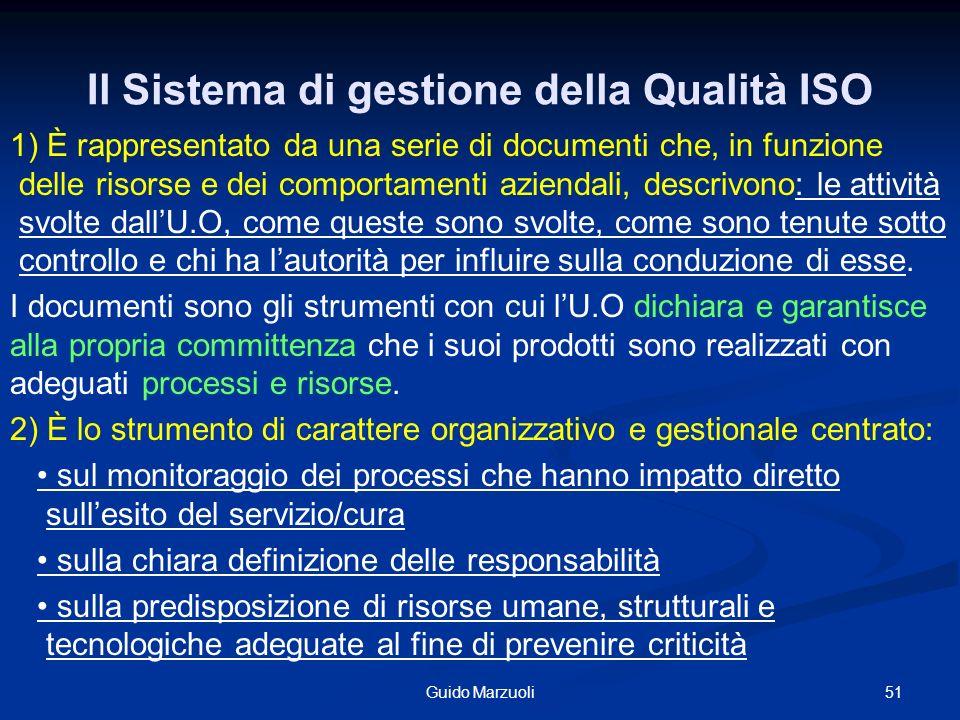 Il Sistema di gestione della Qualità ISO