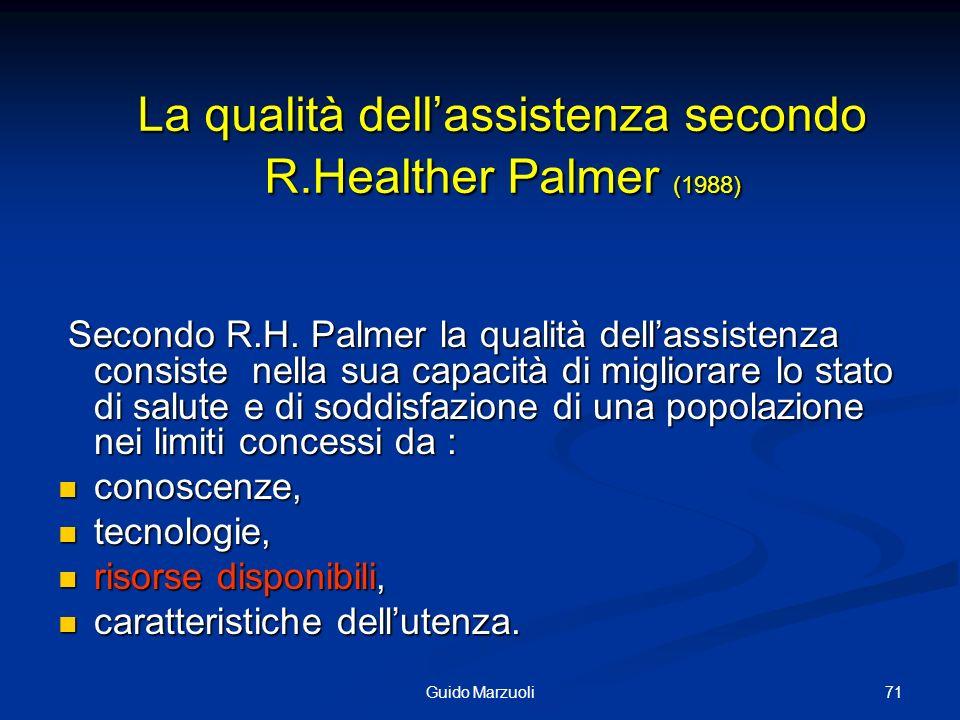 La qualità dell'assistenza secondo R.Healther Palmer (1988)