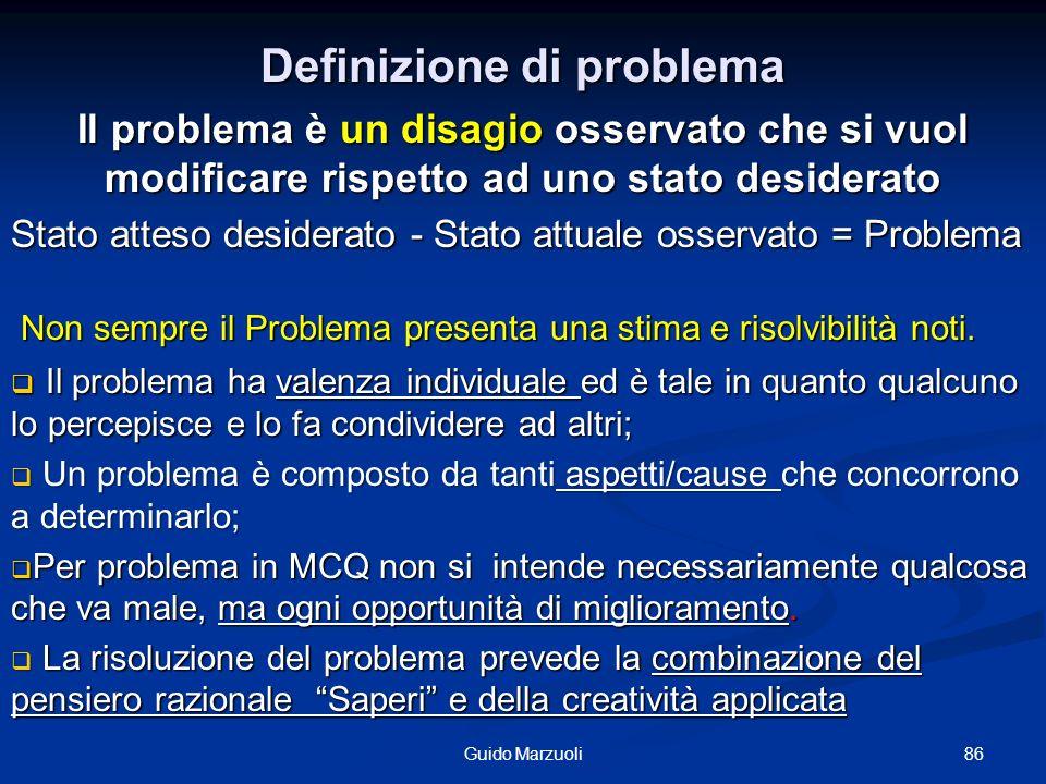 Definizione di problema