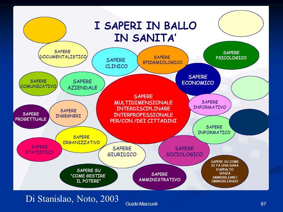 Le 4 linee rette Di Stanislao, Noto, 2003 Guido Marzuoli