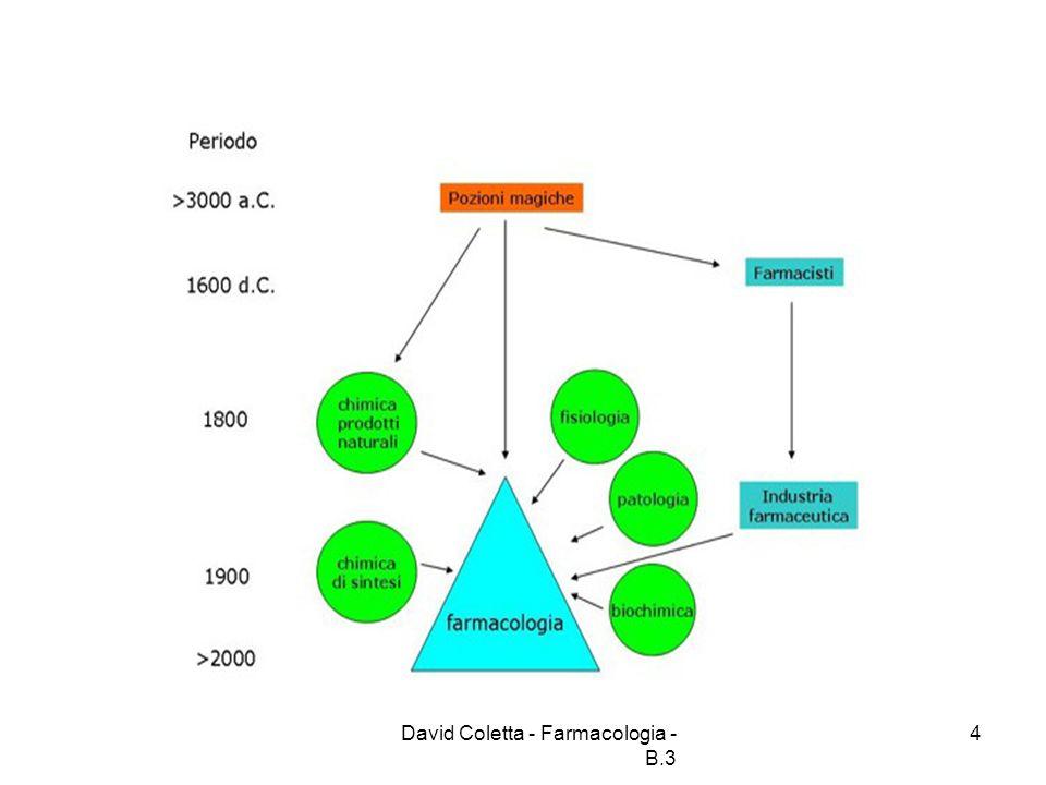 David Coletta - Farmacologia - B.3