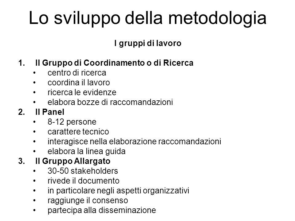 Lo sviluppo della metodologia