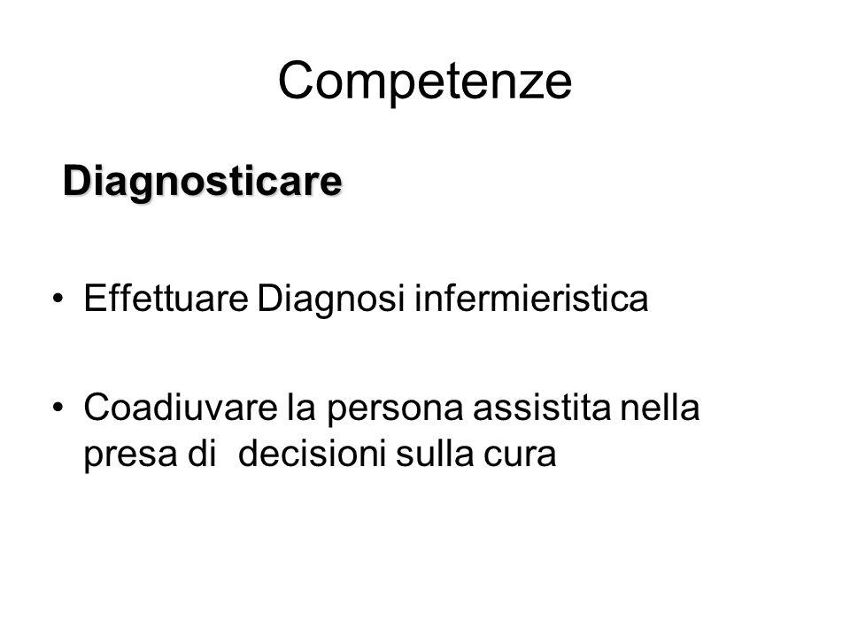 Competenze Diagnosticare Effettuare Diagnosi infermieristica