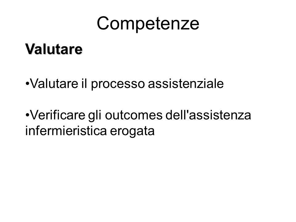 Competenze Valutare Valutare il processo assistenziale