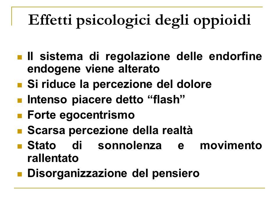 Effetti psicologici degli oppioidi