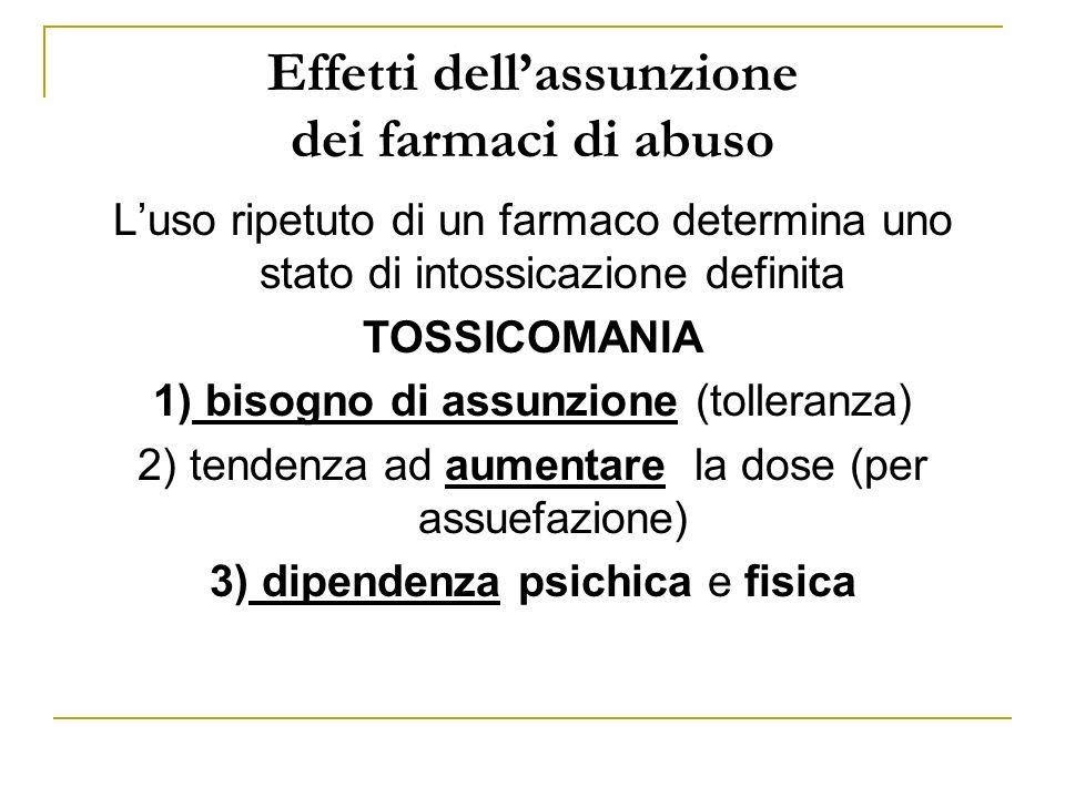 Effetti dell'assunzione dei farmaci di abuso