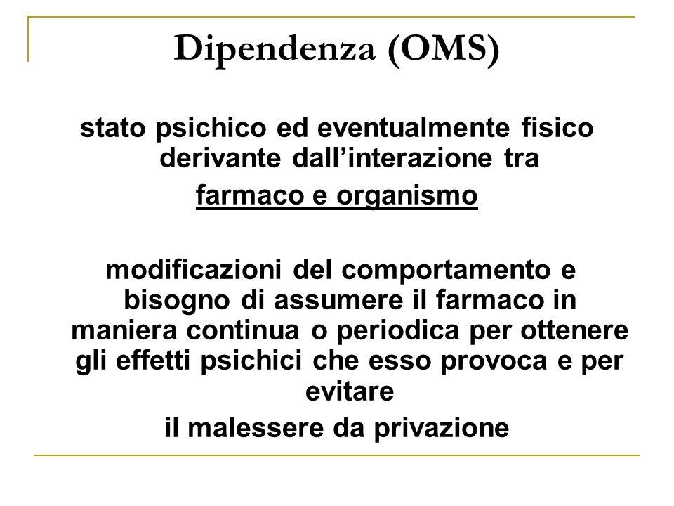 Dipendenza (OMS) stato psichico ed eventualmente fisico derivante dall'interazione tra. farmaco e organismo.
