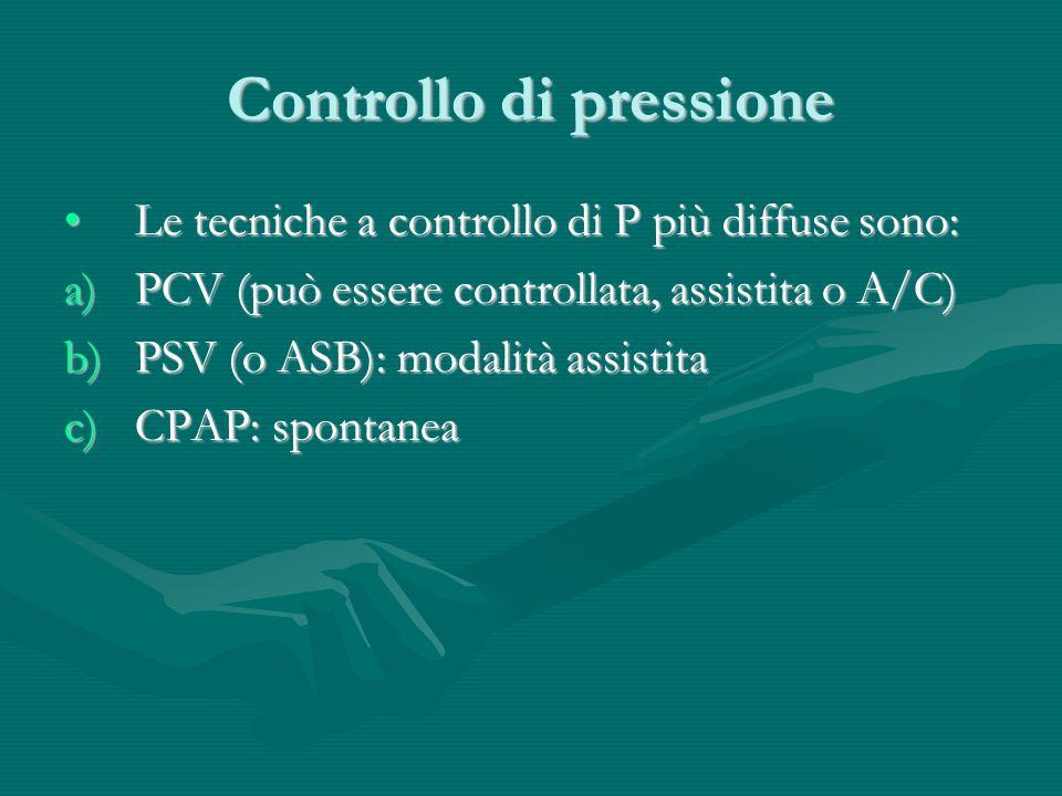 Controllo di pressione