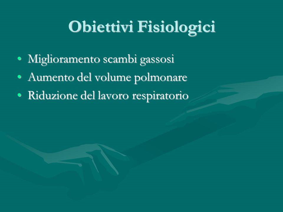 Obiettivi Fisiologici