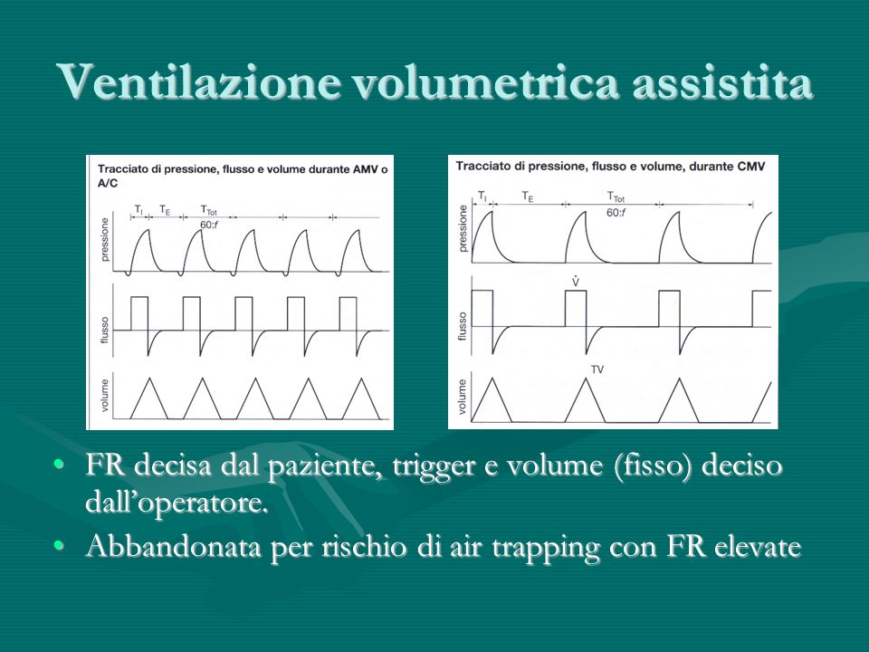 Ventilazione volumetrica assistita