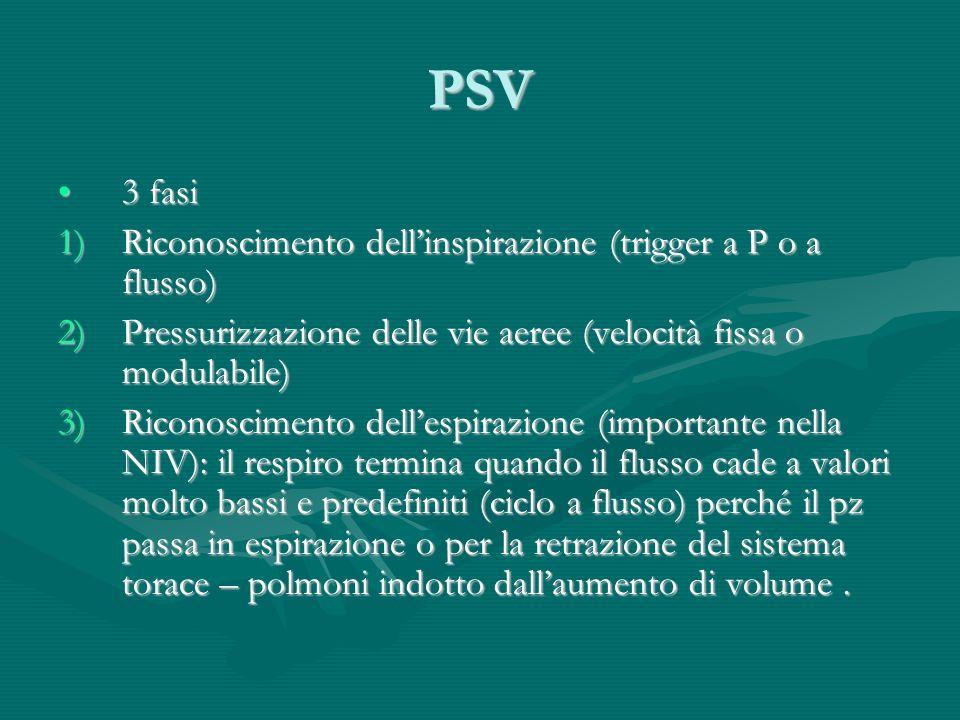 PSV 3 fasi Riconoscimento dell'inspirazione (trigger a P o a flusso)