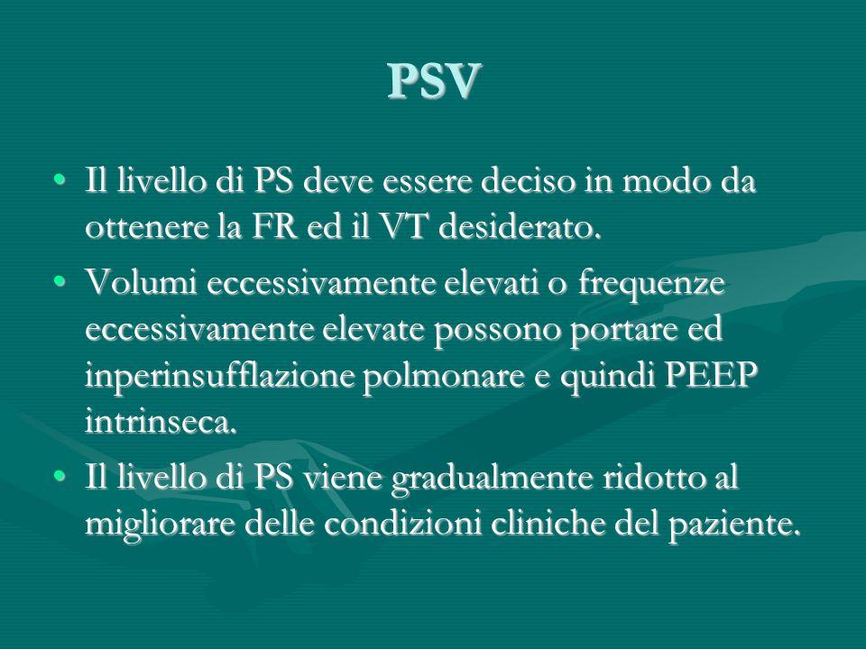 PSVIl livello di PS deve essere deciso in modo da ottenere la FR ed il VT desiderato.