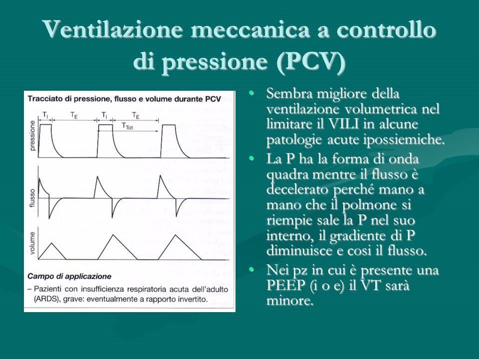 Ventilazione meccanica a controllo di pressione (PCV)