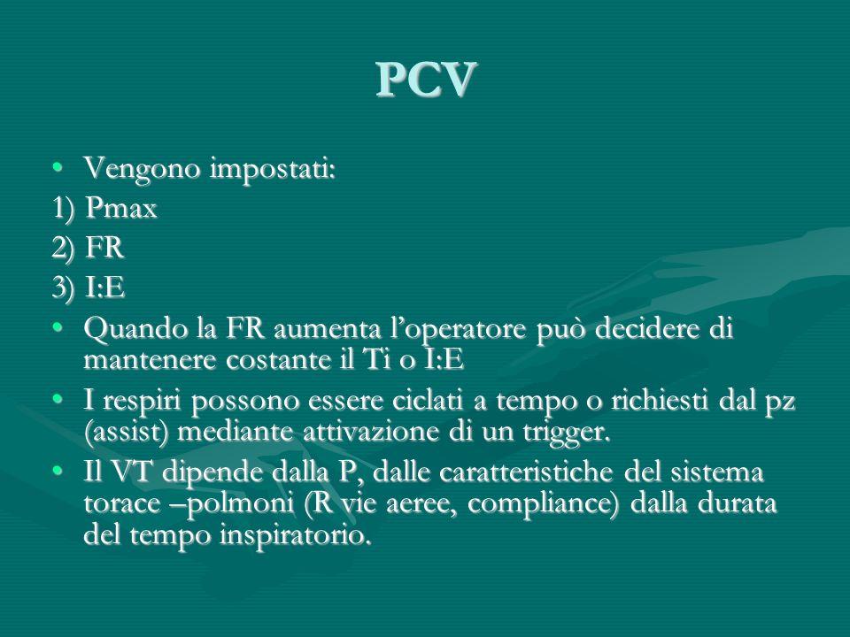 PCV Vengono impostati: 1) Pmax 2) FR 3) I:E