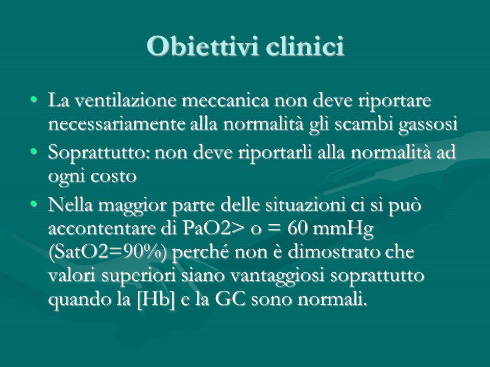 Obiettivi clinici La ventilazione meccanica non deve riportare necessariamente alla normalità gli scambi gassosi.