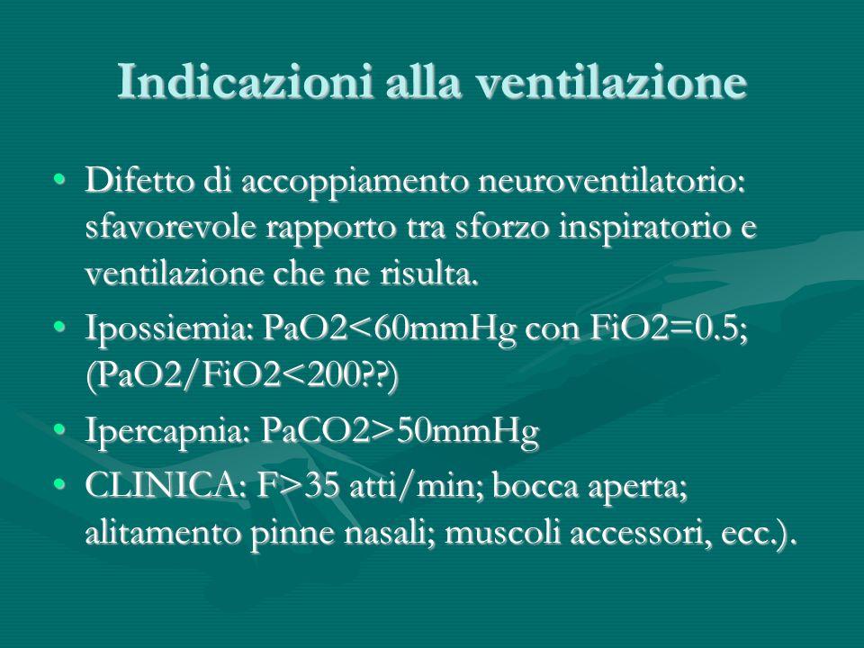 Indicazioni alla ventilazione