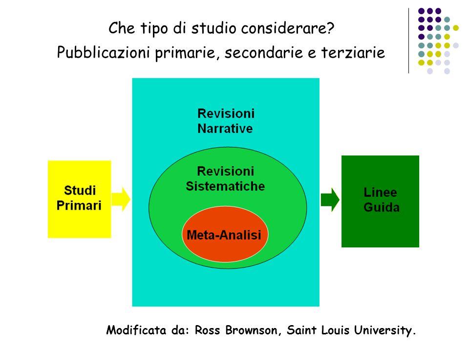 Che tipo di studio considerare