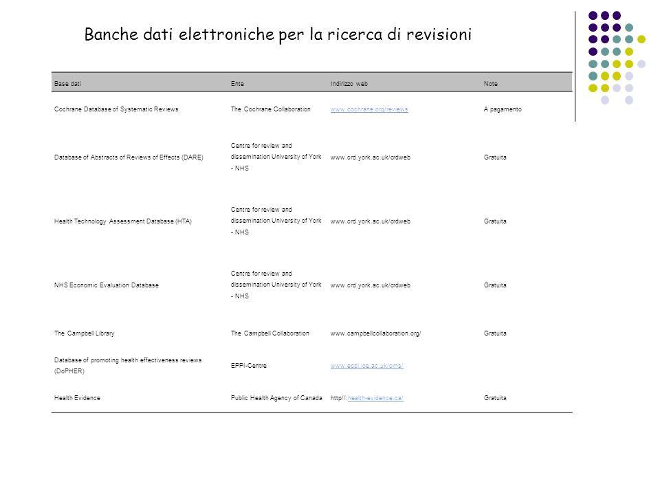 Banche dati elettroniche per la ricerca di revisioni