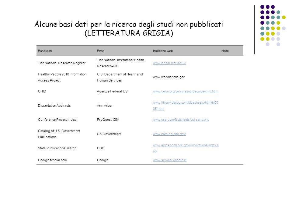 Alcune basi dati per la ricerca degli studi non pubblicati (LETTERATURA GRIGIA)