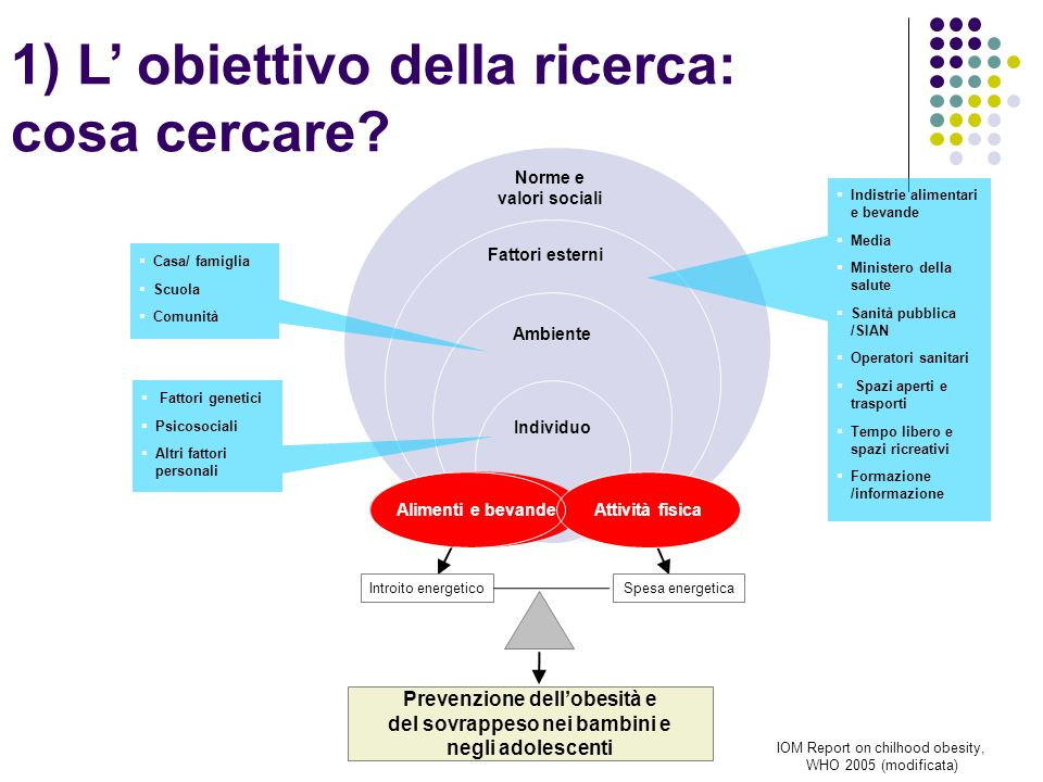 Prevenzione dell'obesità e del sovrappeso nei bambini e