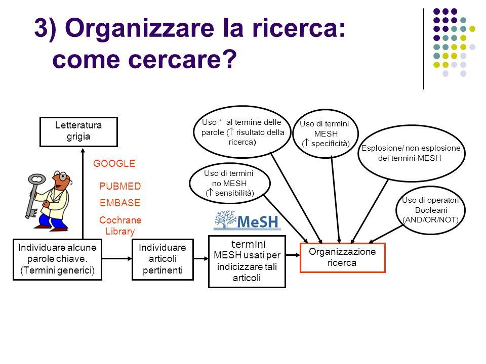 3) Organizzare la ricerca: come cercare