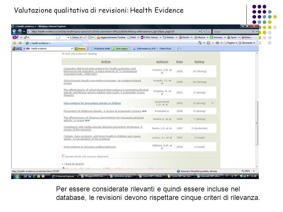 Valutazione qualitativa di revisioni: Health Evidence
