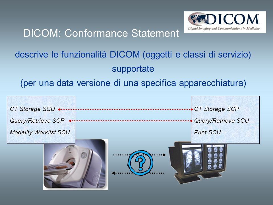 DICOM: Conformance Statement