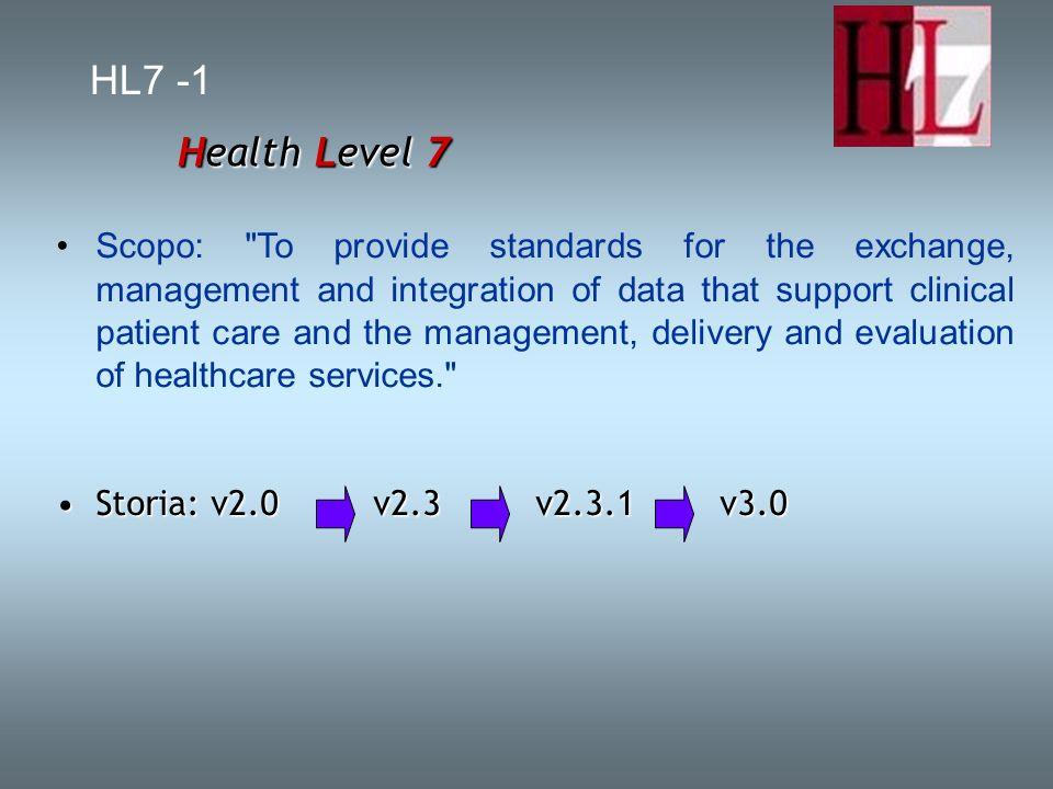 HL7 -1 Health Level 7.