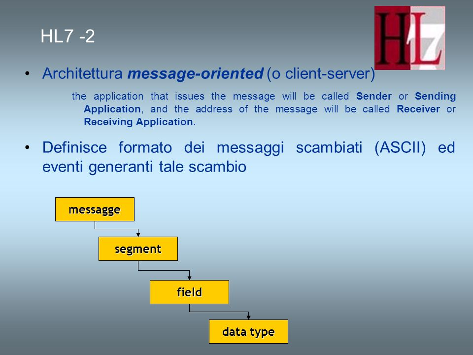 HL7 -2 Architettura message-oriented (o client-server)