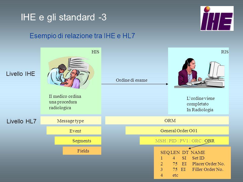 Esempio di relazione tra IHE e HL7