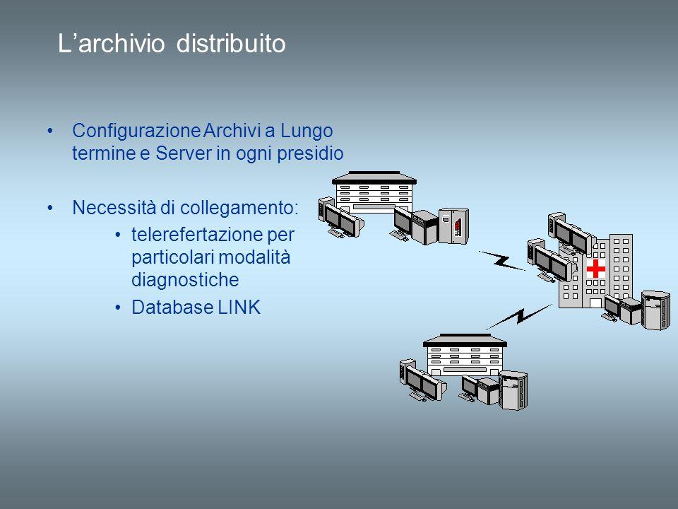 L'archivio distribuito