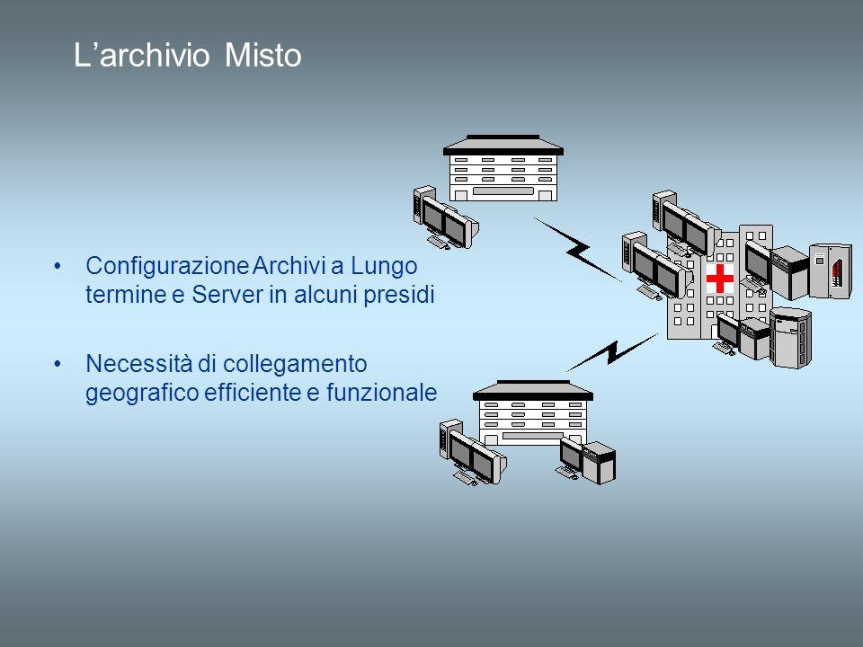 L'archivio Misto Configurazione Archivi a Lungo termine e Server in alcuni presidi.