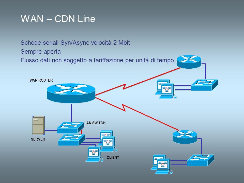 WAN – CDN Line Schede seriali Syn/Async velocità 2 Mbit Sempre aperta