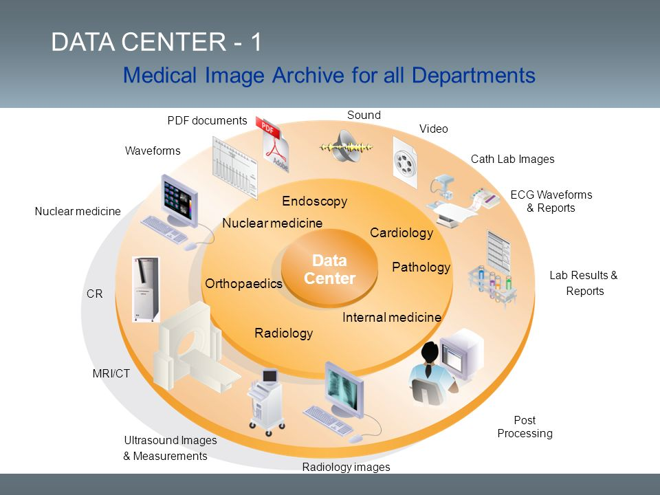 Medical Image Archive for all Departments