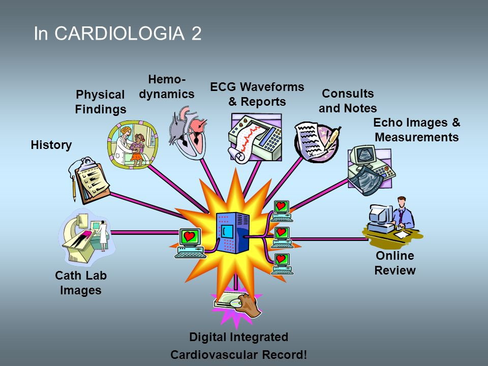 In CARDIOLOGIA 2 Hemo- dynamics ECG Waveforms & Reports
