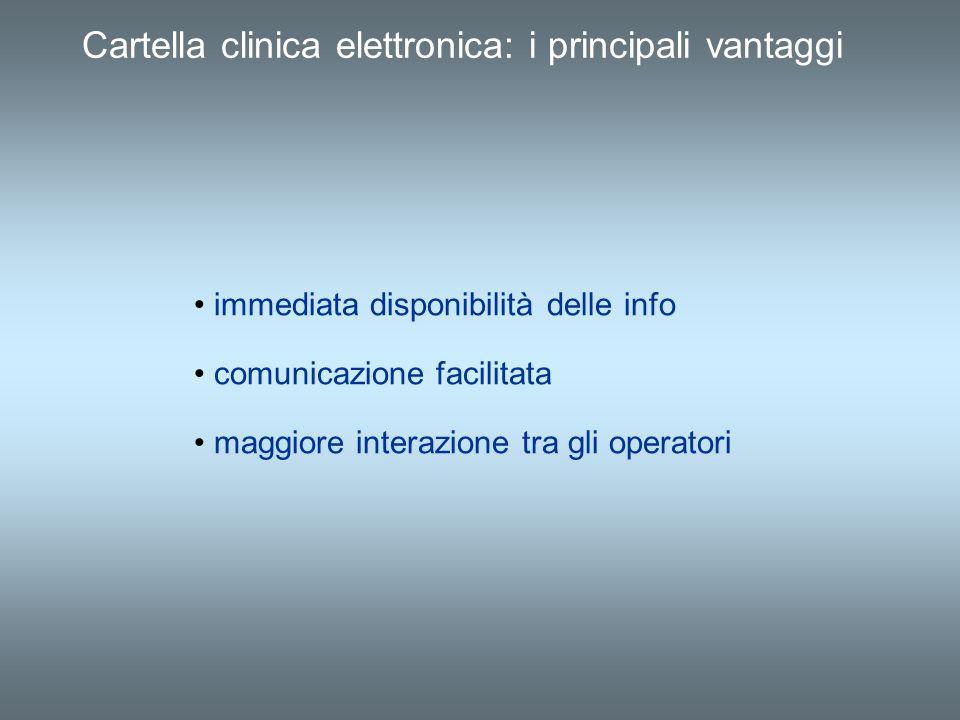 Cartella clinica elettronica: i principali vantaggi