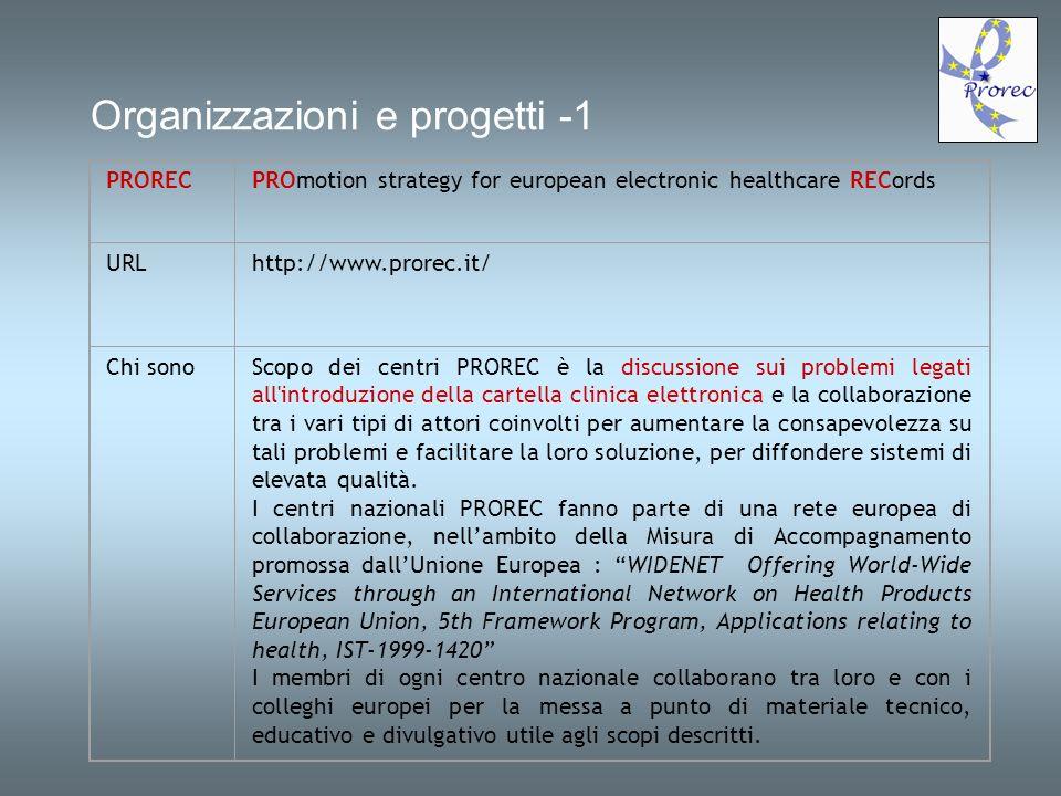 Organizzazioni e progetti -1