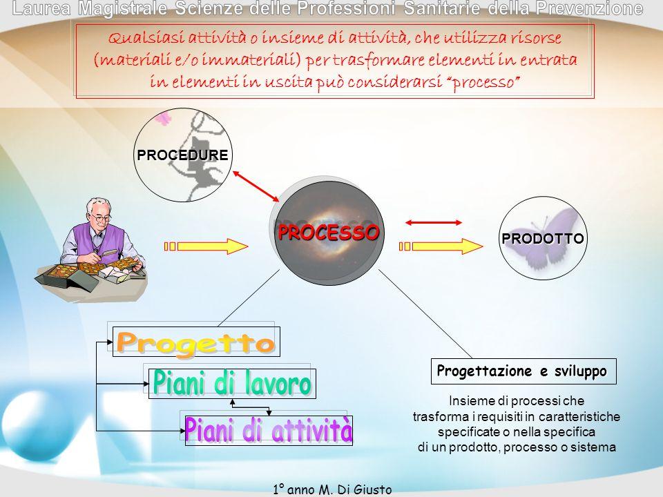 Laurea Magistrale Scienze delle Professioni Sanitarie della Prevenzione