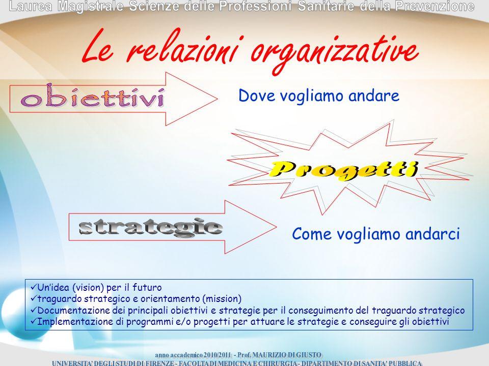 anno accademico 2010/2011 - Prof. MAURIZIO DI GIUSTO