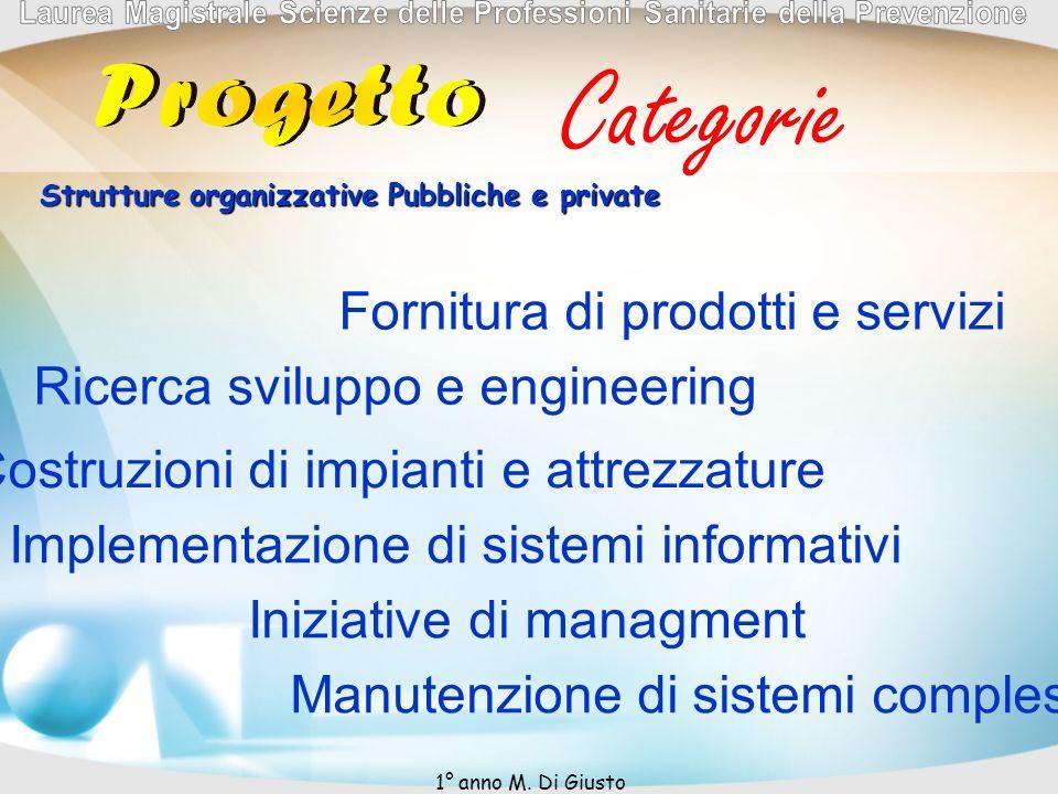 Strutture organizzative Pubbliche e private