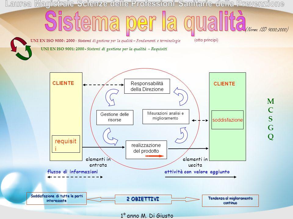 Sistema per la qualità M C S G Q (Norma ISO 9000:2000) requisiti