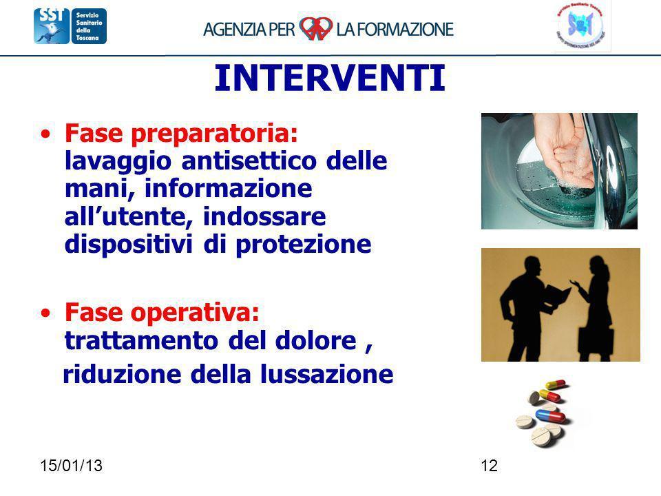 INTERVENTI Fase preparatoria: lavaggio antisettico delle mani, informazione all'utente, indossare dispositivi di protezione.