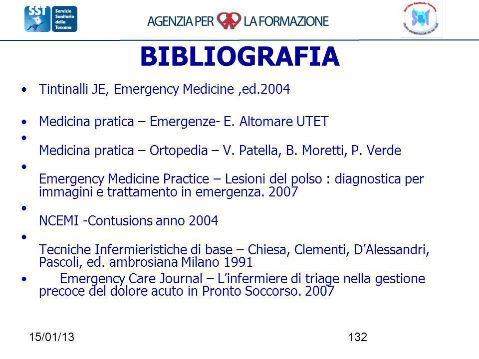 BIBLIOGRAFIA Tintinalli JE, Emergency Medicine ,ed.2004