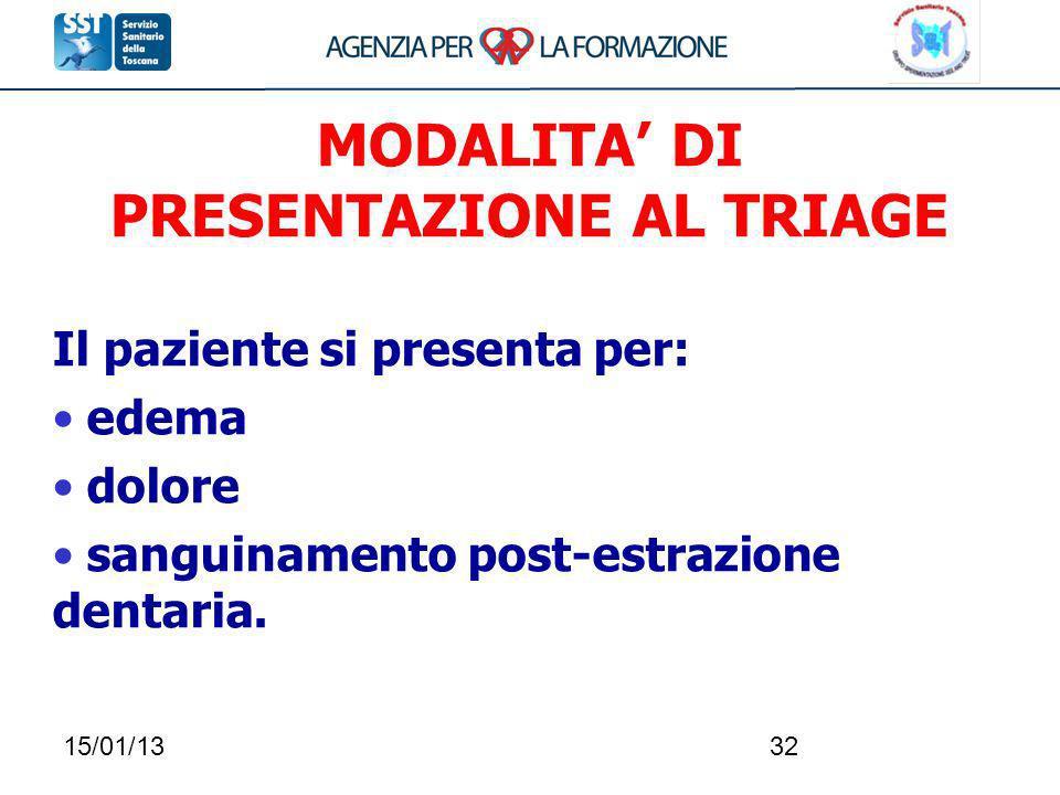 MODALITA' DI PRESENTAZIONE AL TRIAGE