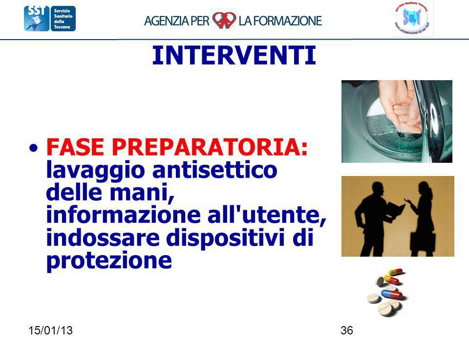 INTERVENTI FASE PREPARATORIA: lavaggio antisettico delle mani, informazione all utente, indossare dispositivi di protezione.