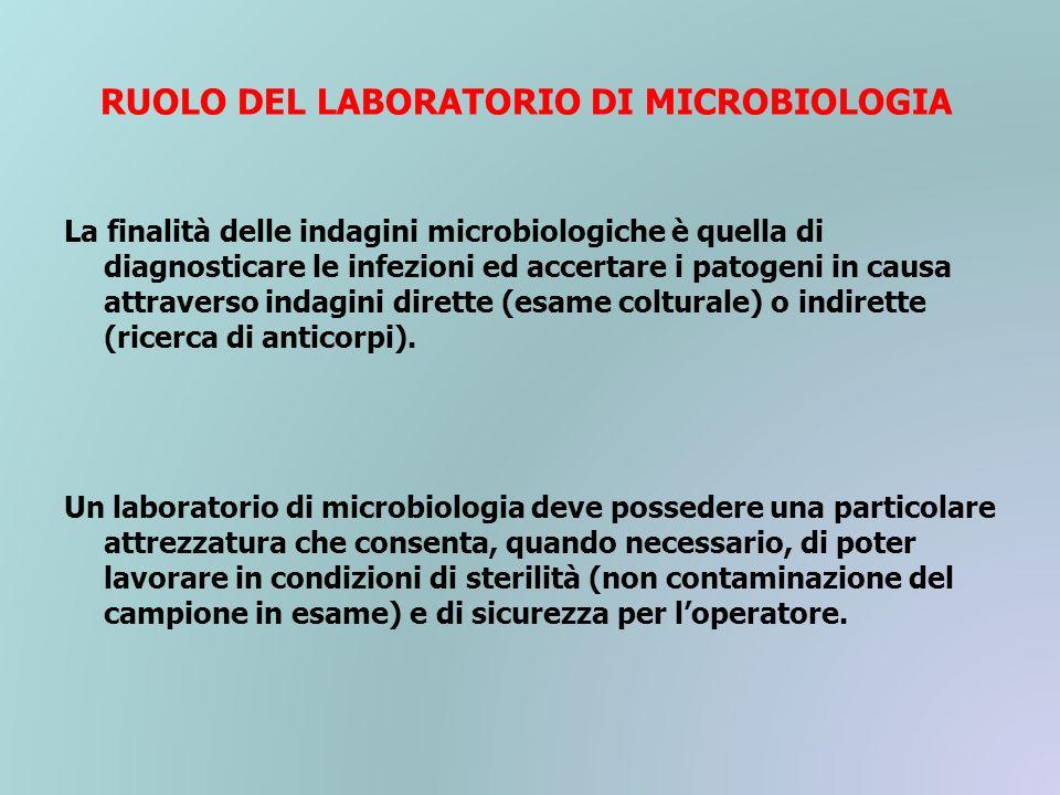 RUOLO DEL LABORATORIO DI MICROBIOLOGIA