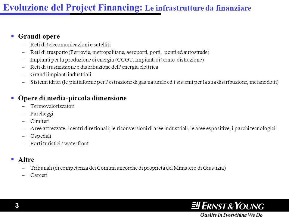 Evoluzione del Project Financing: Le infrastrutture da finanziare