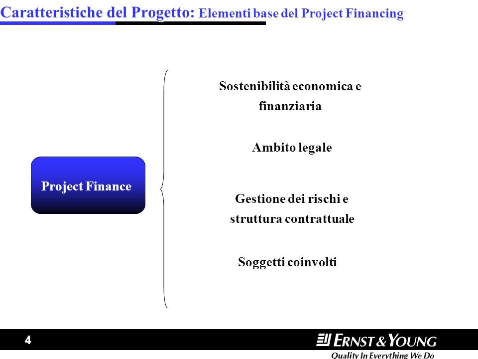 Caratteristiche del Progetto: Elementi base del Project Financing