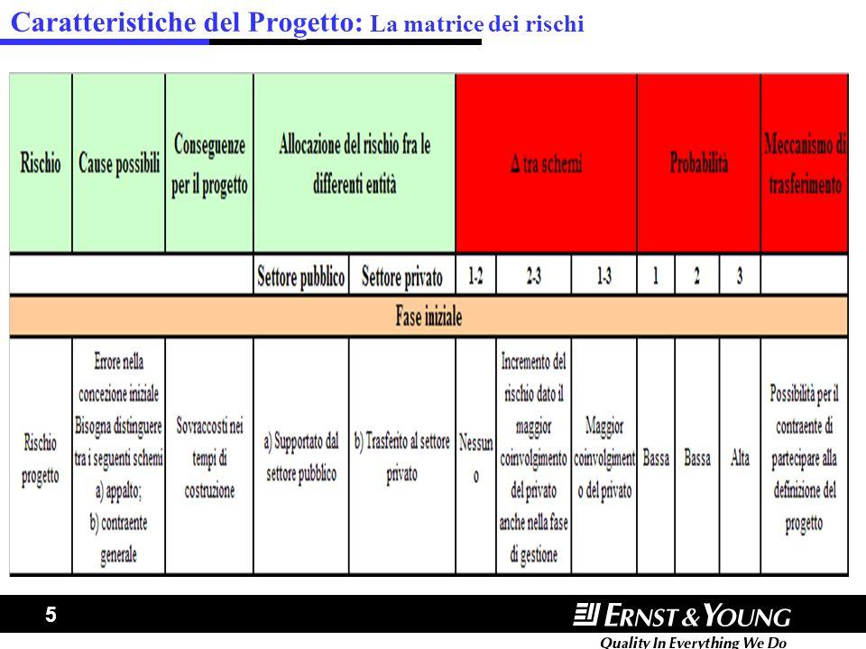 Caratteristiche del Progetto: La matrice dei rischi