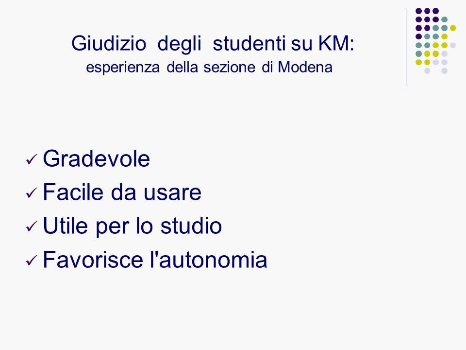 Giudizio degli studenti su KM: esperienza della sezione di Modena